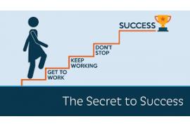 Παράγοντες Επιχειρηματικής Επιτυχίας