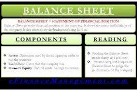 Τι είναι ο Ισολογισμός και πώς μπορώ να τον χρησιμοποιήσω;