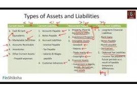 Ταμειακή λογιστική έναντι  λογιστικής δεδουλευμένων εσόδων-εξόδων