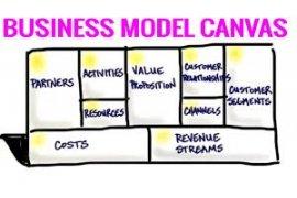 Μάθημα 3 - Επιχειρηματικό Μοντέλο - Business Model Canvas